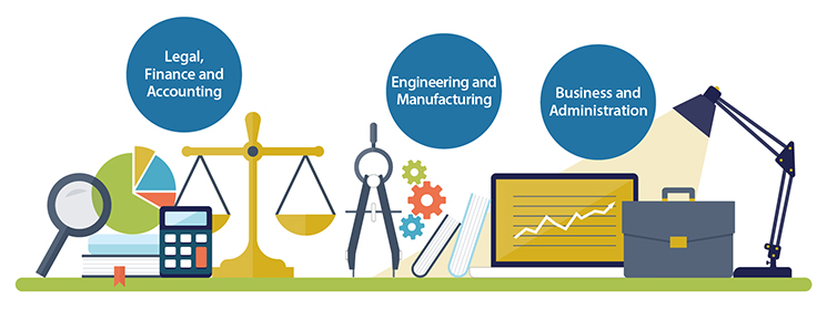 Legal, Finance and Accounting, Engineering and Manufacturing, Business and Administration